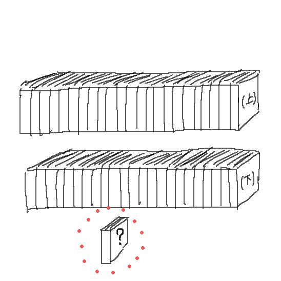 染色体トリソミー